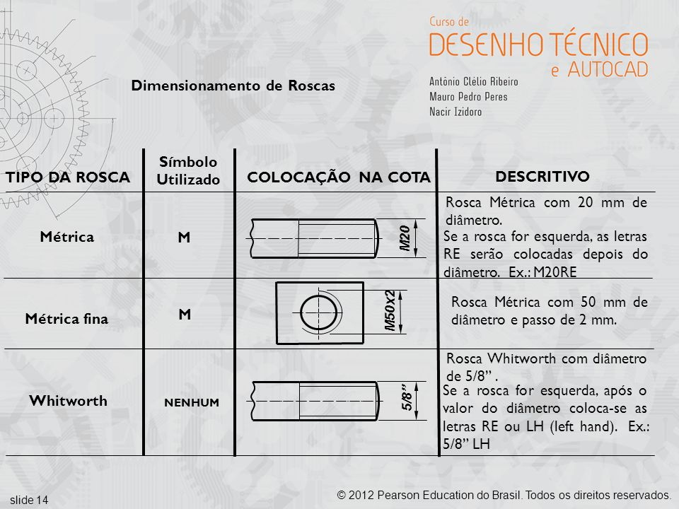 Dimensionamento de Roscas