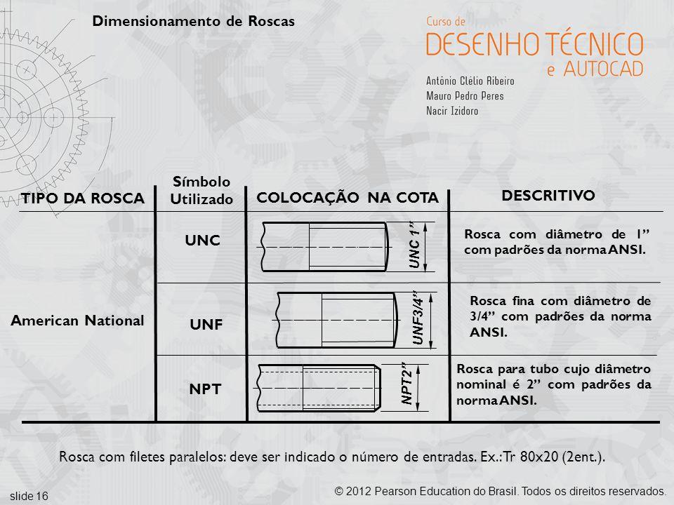 Símbolo Utilizado COLOCAÇÃO NA COTA DESCRITIVO American National