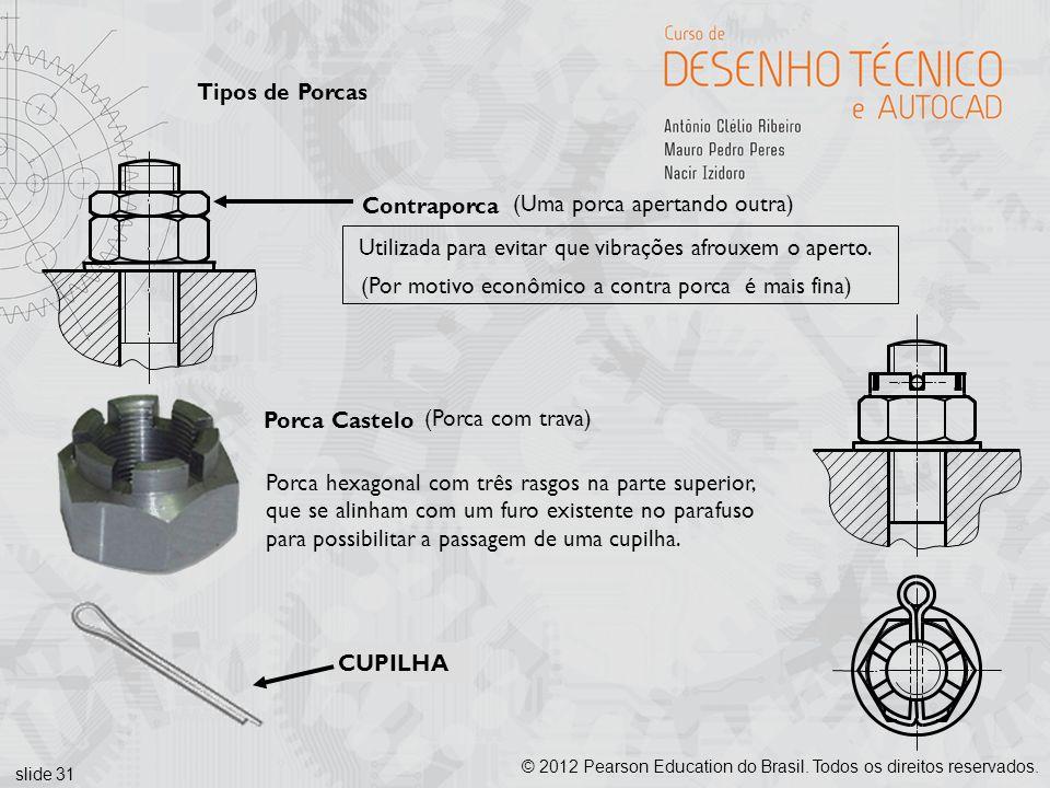Tipos de Porcas Contraporca. (Uma porca apertando outra) Utilizada para evitar que vibrações afrouxem o aperto.