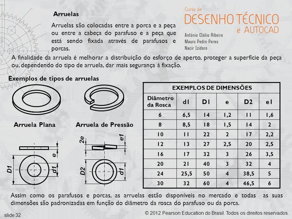 Exemplos de tipos de arruelas d1 D1 e D2 e1
