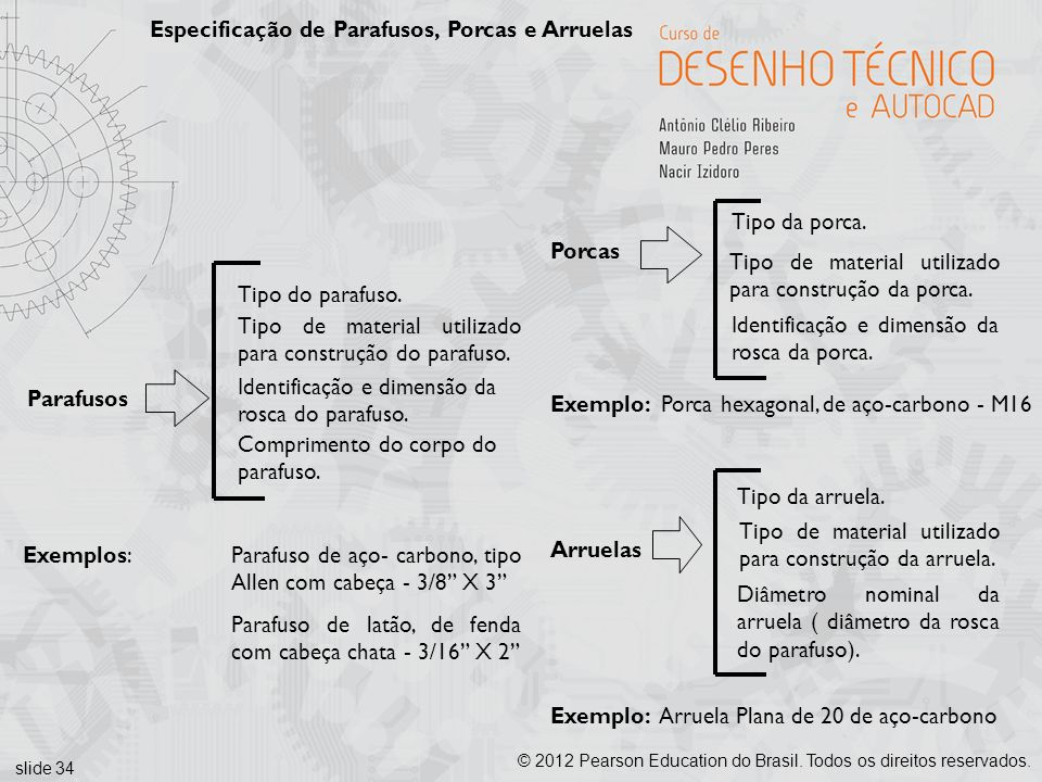 Especificação de Parafusos, Porcas e Arruelas