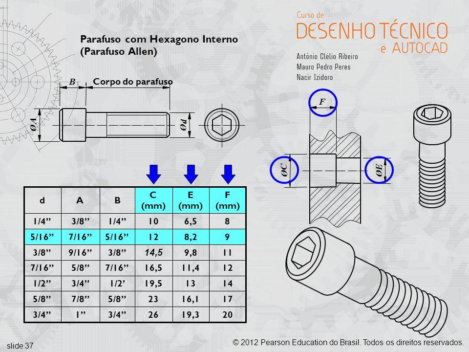 Parafuso com Hexagono Interno (Parafuso Allen)
