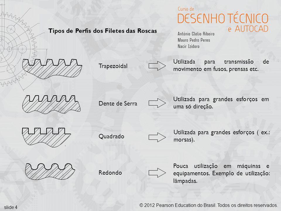 Tipos de Perfis dos Filetes das Roscas