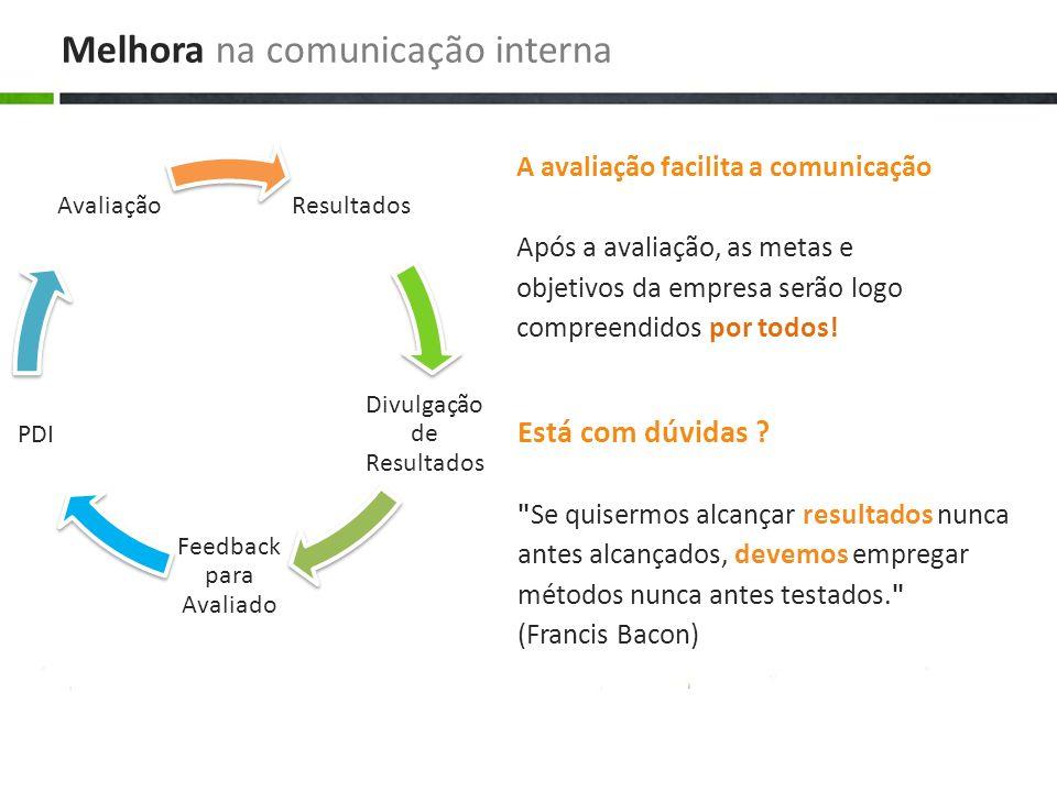 Melhora na comunicação interna