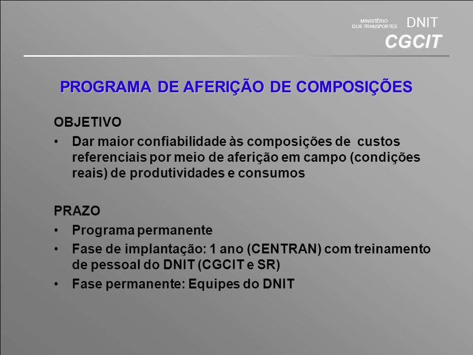 PROGRAMA DE AFERIÇÃO DE COMPOSIÇÕES