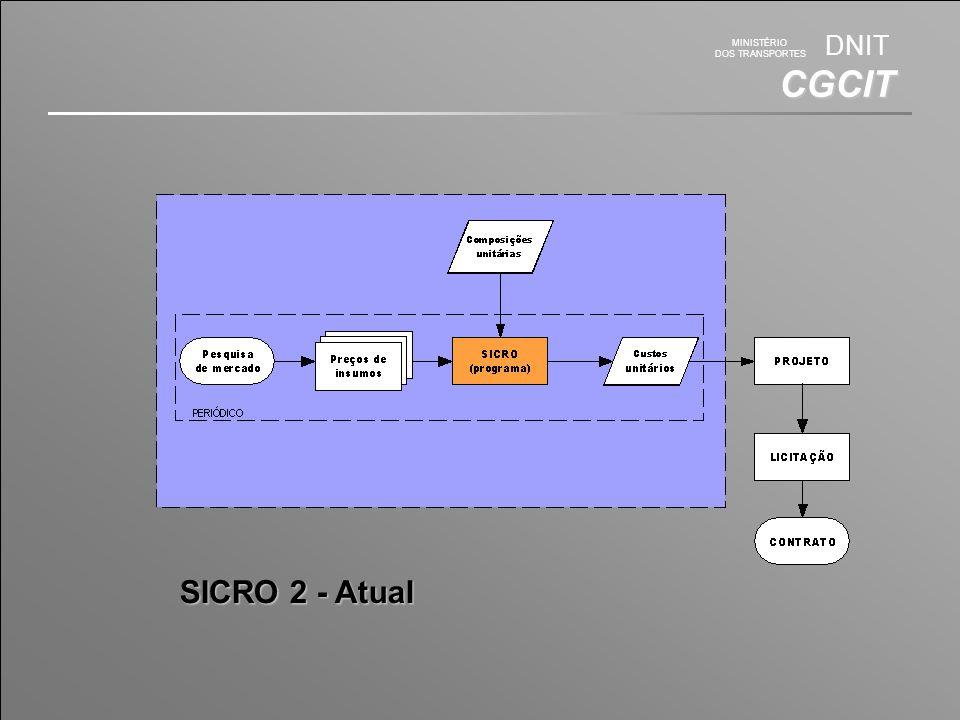 SICRO 2 - Atual