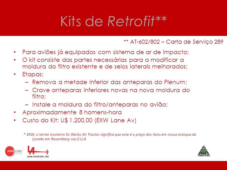 Kits de Retrofit** ** AT-602/802 – Carta de Serviço 289. Para aviões já equipados com sistema de ar de impacto;