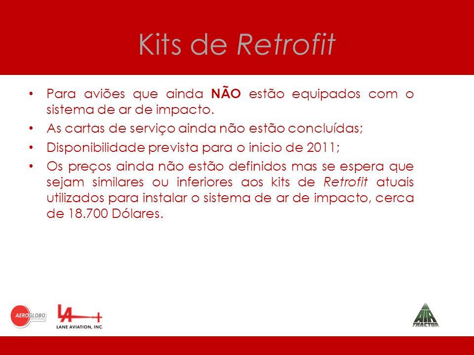 Kits de Retrofit Para aviões que ainda NÃO estão equipados com o sistema de ar de impacto. As cartas de serviço ainda não estão concluídas;