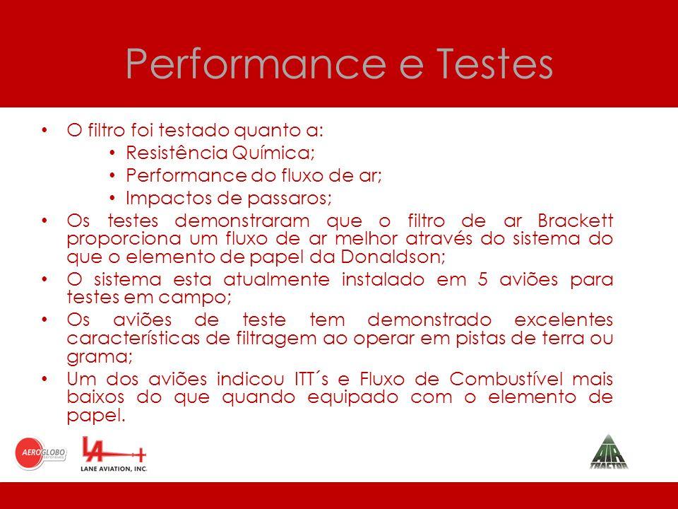 Performance e Testes O filtro foi testado quanto a: