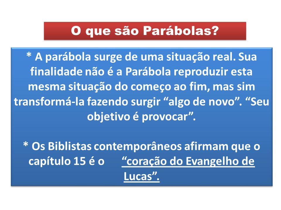 O que são Parábolas