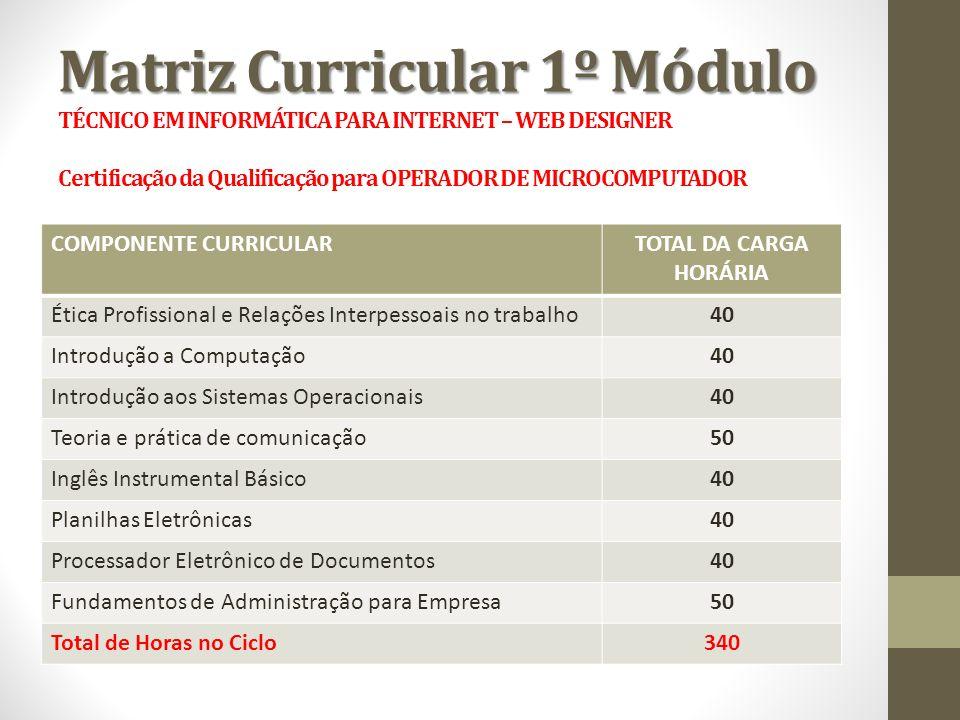 Matriz Curricular 1º Módulo TÉCNICO EM INFORMÁTICA PARA INTERNET – WEB DESIGNER Certificação da Qualificação para OPERADOR DE MICROCOMPUTADOR