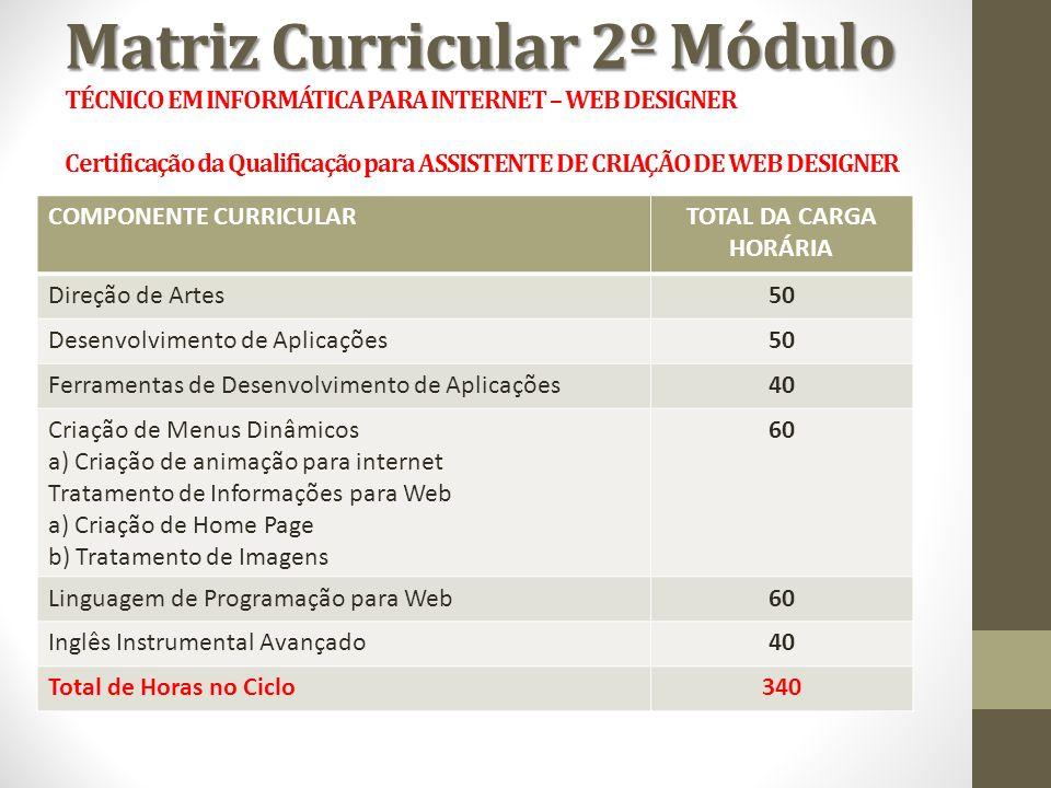 Matriz Curricular 2º Módulo TÉCNICO EM INFORMÁTICA PARA INTERNET – WEB DESIGNER Certificação da Qualificação para ASSISTENTE DE CRIAÇÃO DE WEB DESIGNER