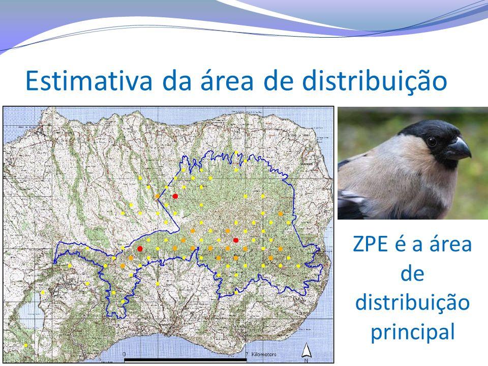 ZPE é a área de distribuição principal