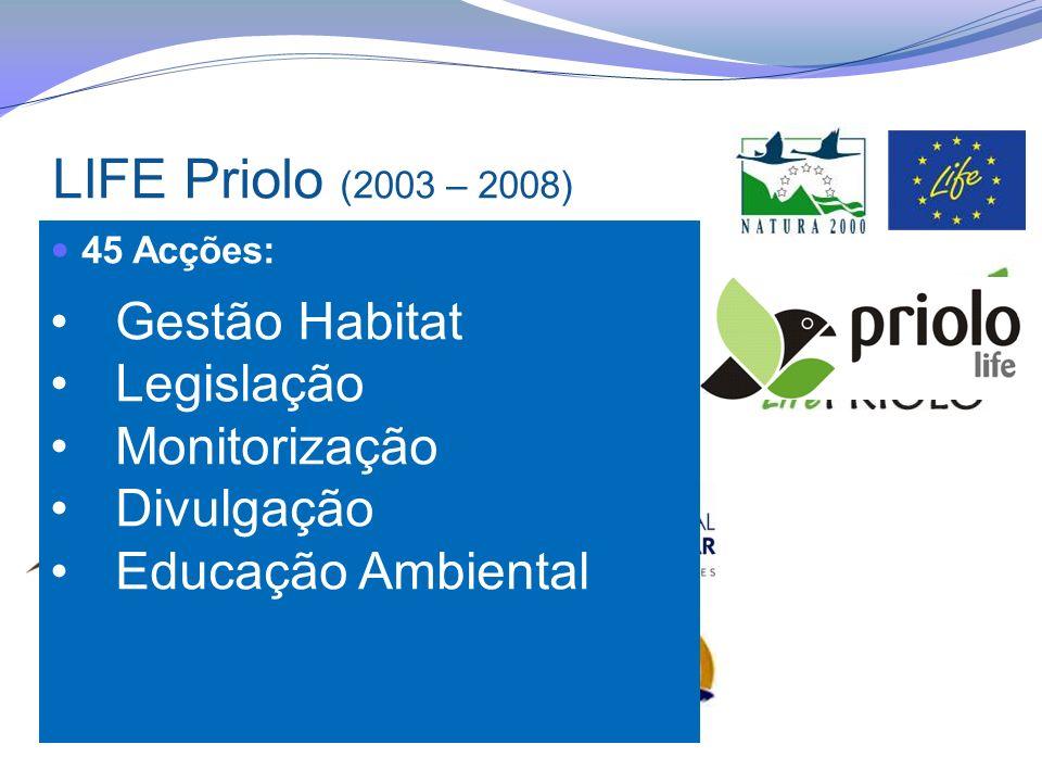 LIFE Priolo (2003 – 2008) Gestão Habitat Legislação Monitorização