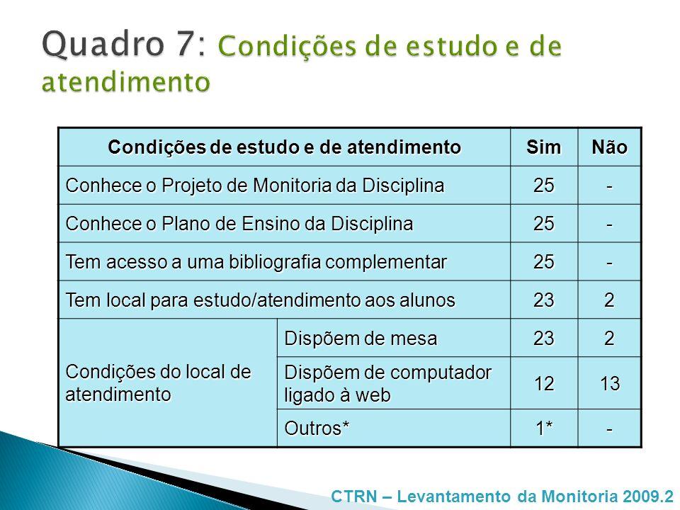 Quadro 7: Condições de estudo e de atendimento