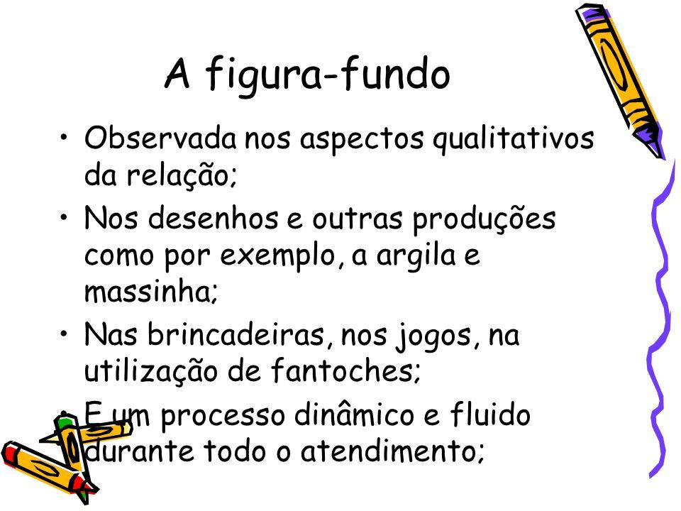 A figura-fundo Observada nos aspectos qualitativos da relação;