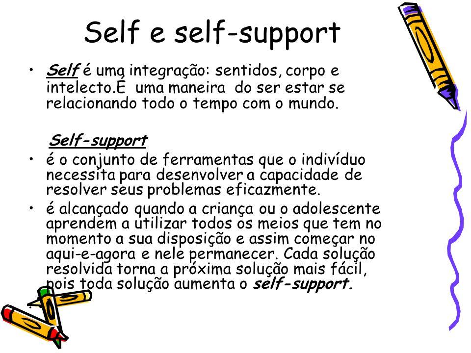 Self e self-support Self é uma integração: sentidos, corpo e intelecto.É uma maneira do ser estar se relacionando todo o tempo com o mundo.