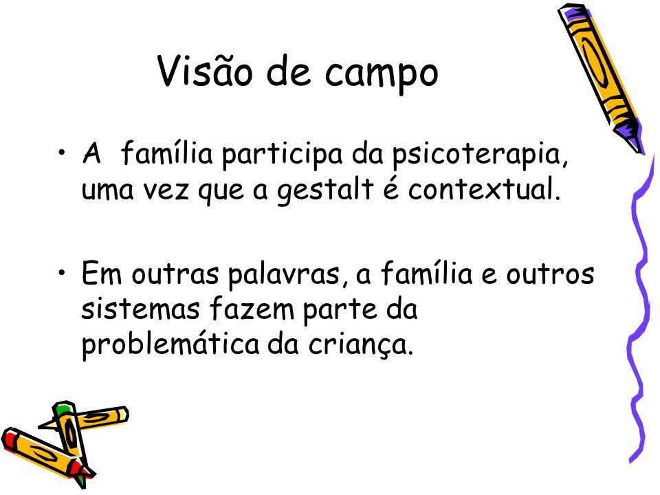 Visão de campo A família participa da psicoterapia, uma vez que a gestalt é contextual.