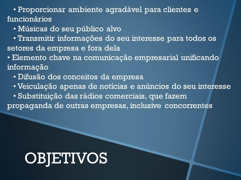 • Proporcionar ambiente agradável para clientes e funcionários