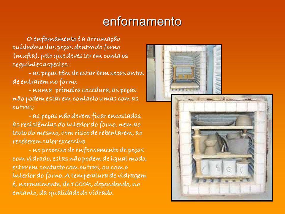 enfornamento O enfornamento é a arrumação cuidadosa das peças dentro do forno (mufla), pelo que deves ter em conta os seguintes aspectos: