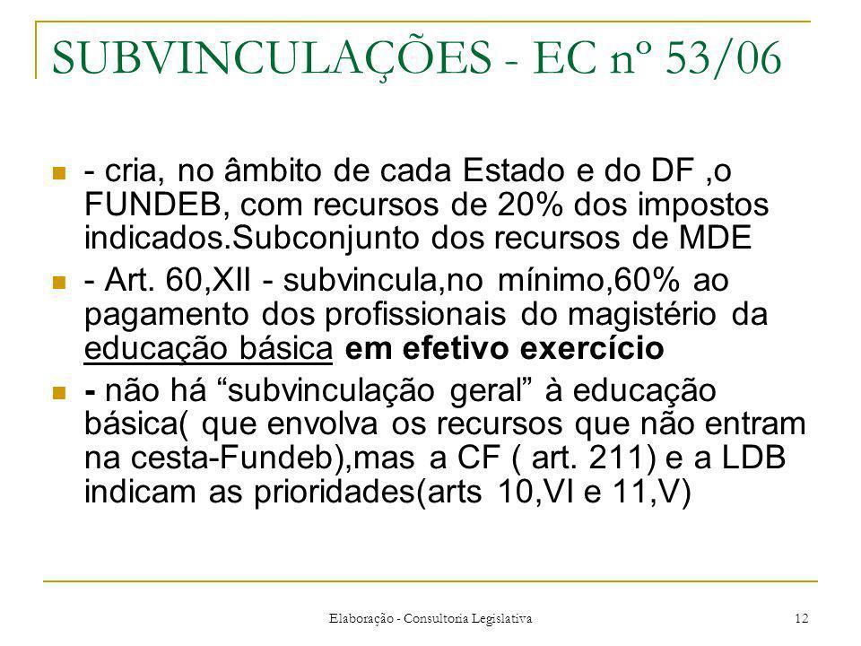 SUBVINCULAÇÕES - EC nº 53/06