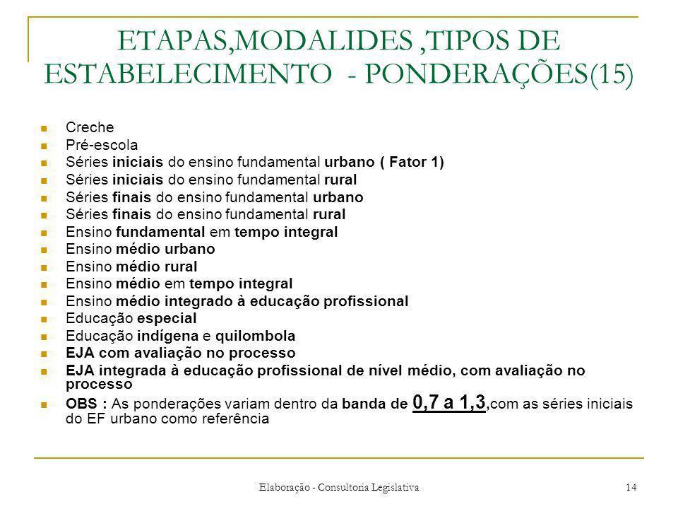 ETAPAS,MODALIDES ,TIPOS DE ESTABELECIMENTO - PONDERAÇÕES(15)