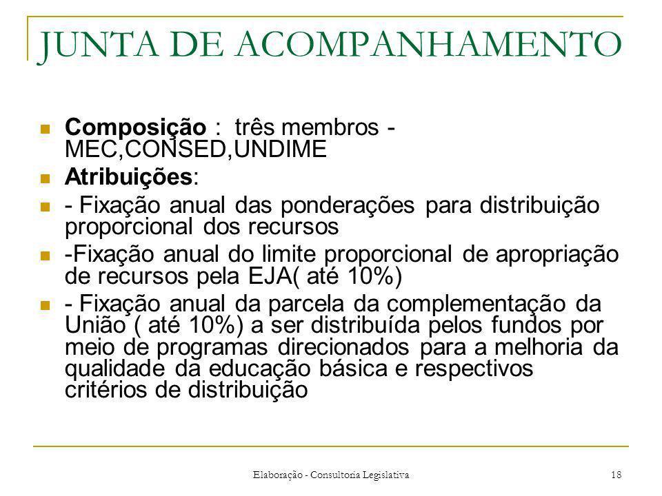 JUNTA DE ACOMPANHAMENTO