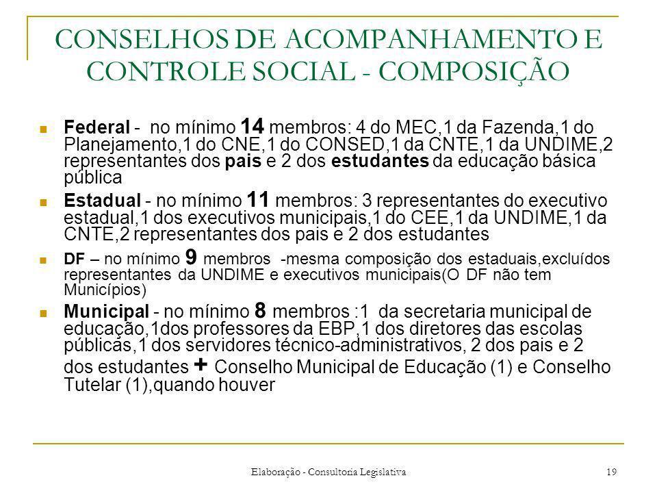 CONSELHOS DE ACOMPANHAMENTO E CONTROLE SOCIAL - COMPOSIÇÃO