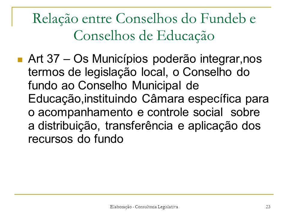 Relação entre Conselhos do Fundeb e Conselhos de Educação