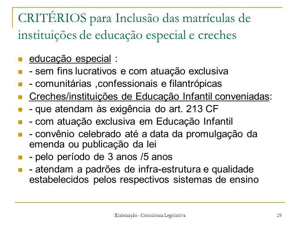 Elaboração - Consultoria Legislativa