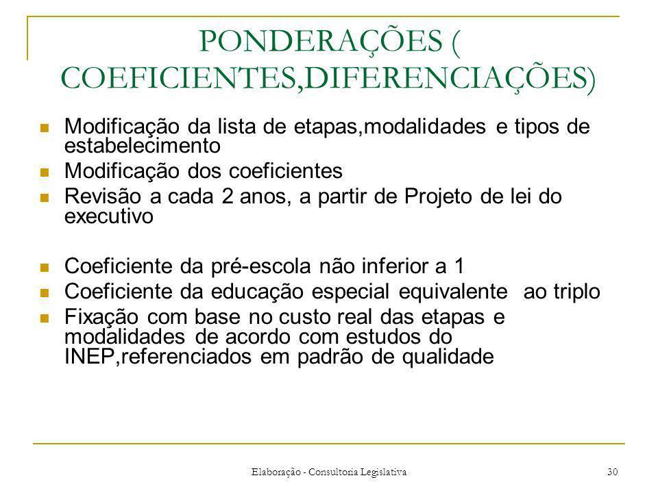 PONDERAÇÕES ( COEFICIENTES,DIFERENCIAÇÕES)