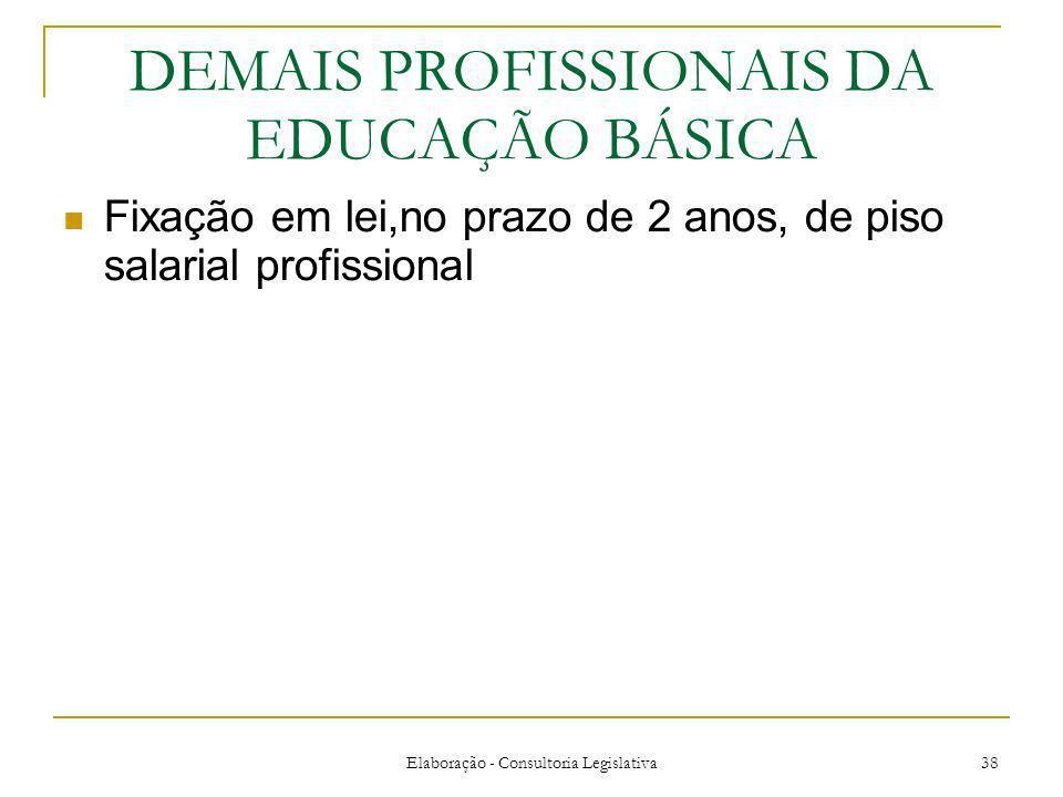 DEMAIS PROFISSIONAIS DA EDUCAÇÃO BÁSICA