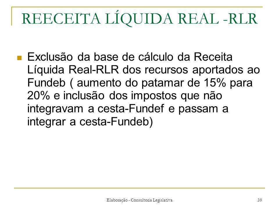 REECEITA LÍQUIDA REAL -RLR