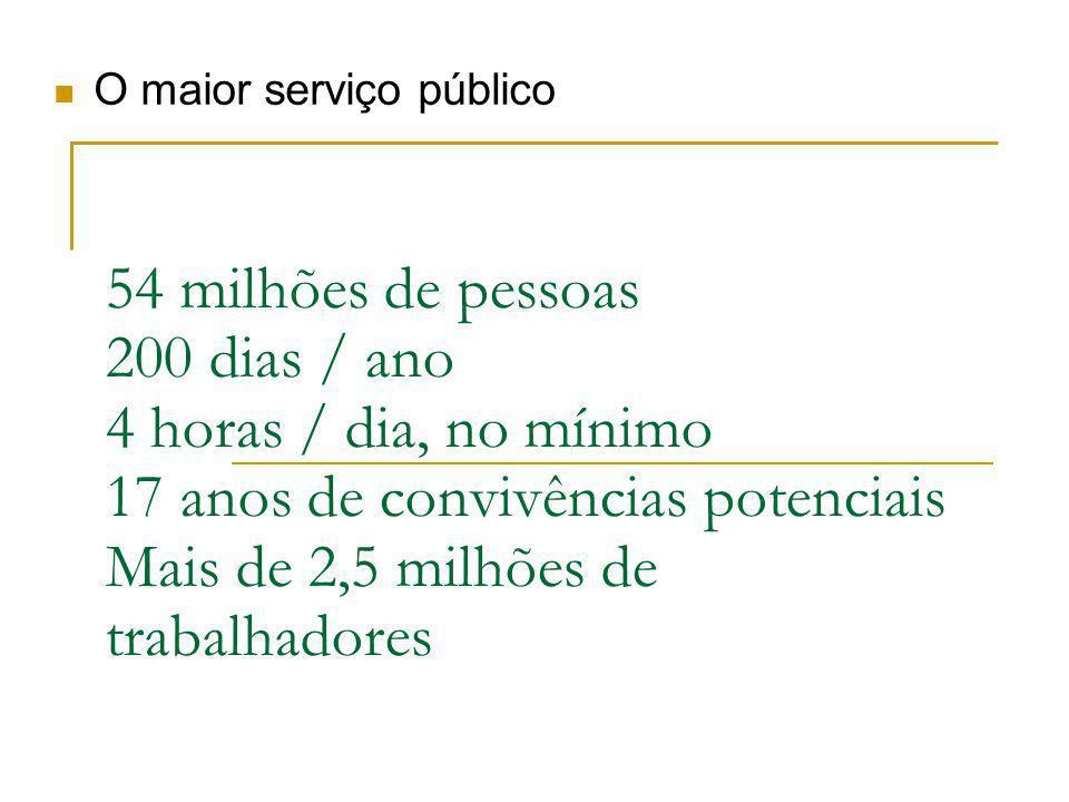 O maior serviço público