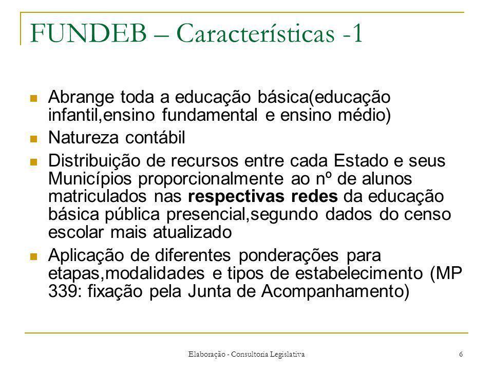 FUNDEB – Características -1