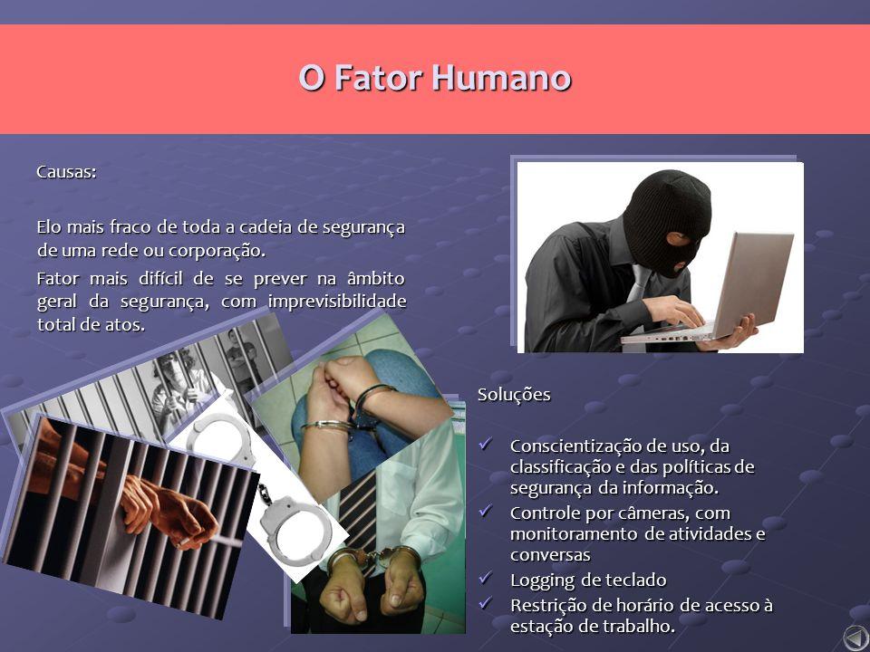 O Fator Humano Causas: Elo mais fraco de toda a cadeia de segurança de uma rede ou corporação.
