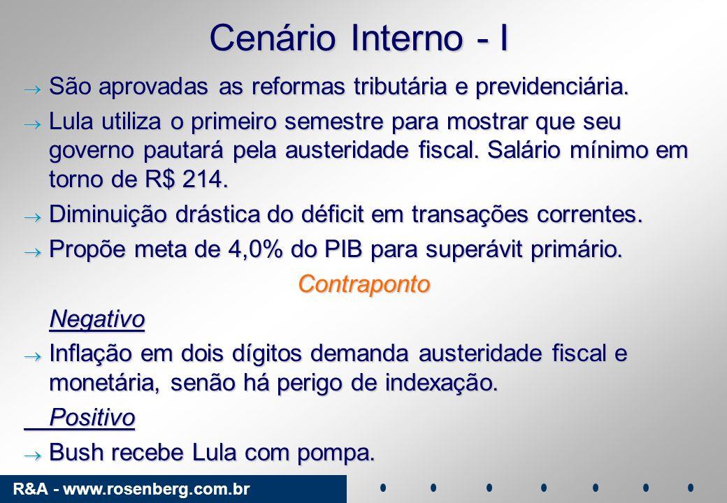 Cenário Interno - I São aprovadas as reformas tributária e previdenciária.