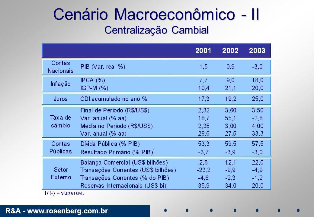 Cenário Macroeconômico - II Centralização Cambial