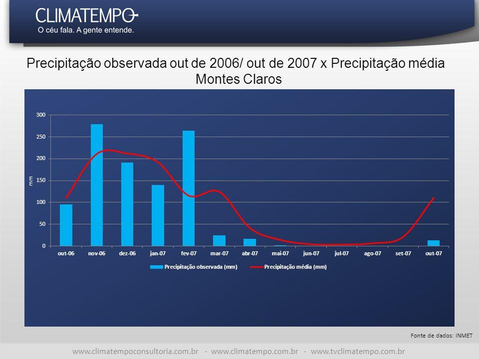 Precipitação observada out de 2006/ out de 2007 x Precipitação média