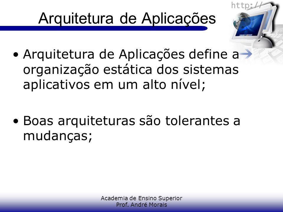 Arquitetura de Aplicações