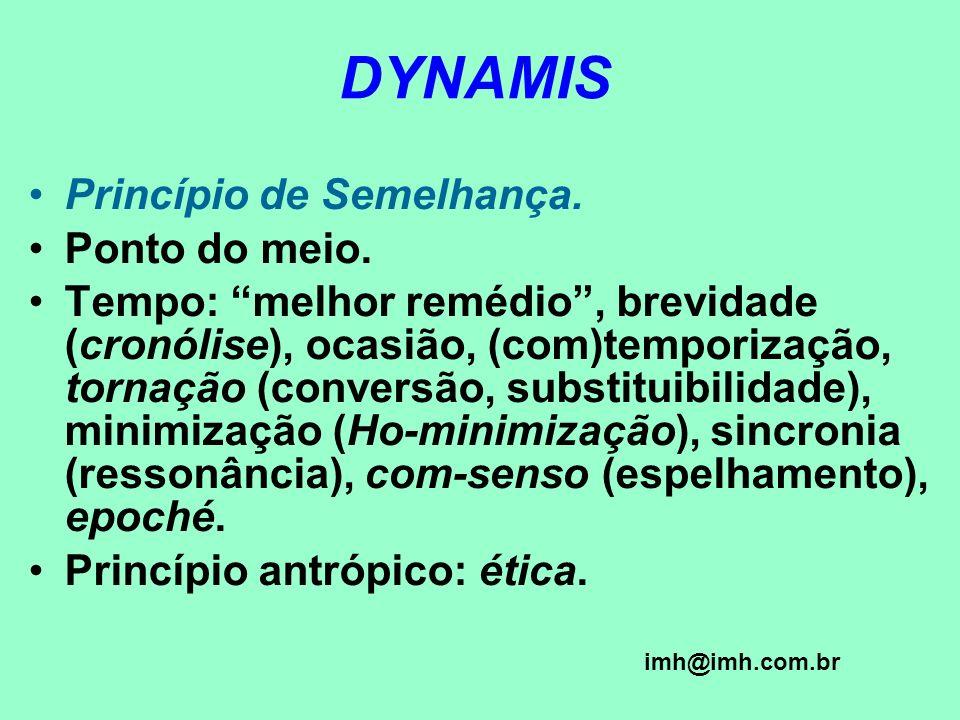 DYNAMIS Princípio de Semelhança. Ponto do meio.