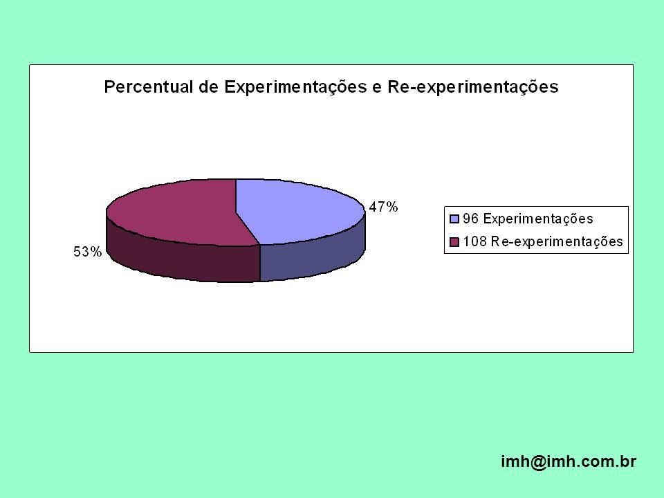 imh@imh.com.br