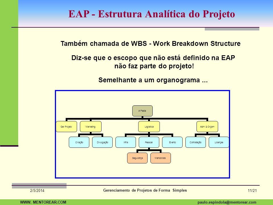 EAP - Estrutura Analítica do Projeto