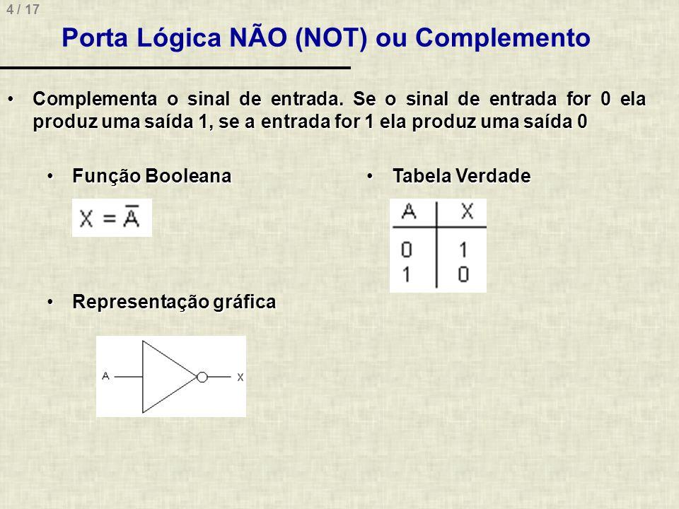 Porta Lógica NÃO (NOT) ou Complemento