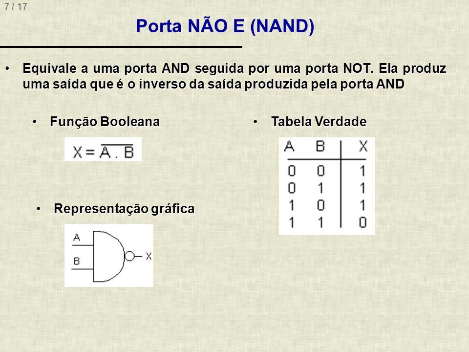 Porta NÃO E (NAND) Equivale a uma porta AND seguida por uma porta NOT. Ela produz uma saída que é o inverso da saída produzida pela porta AND.