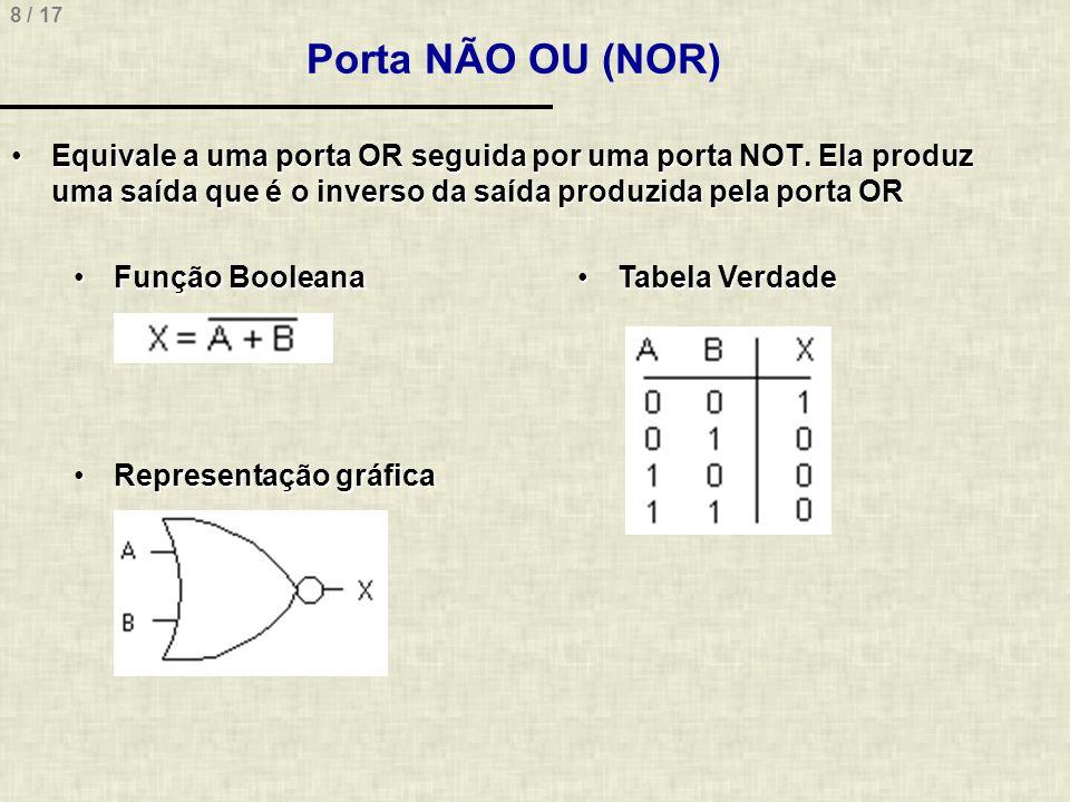 Porta NÃO OU (NOR) Equivale a uma porta OR seguida por uma porta NOT. Ela produz uma saída que é o inverso da saída produzida pela porta OR.