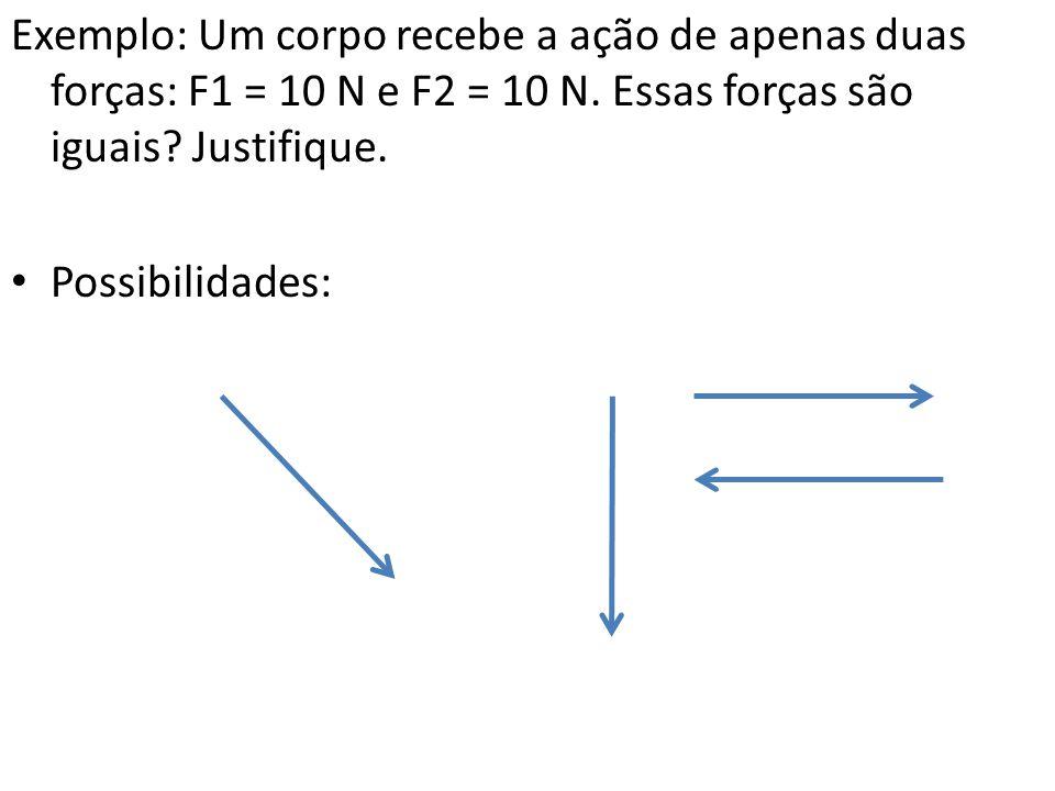 Exemplo: Um corpo recebe a ação de apenas duas forças: F1 = 10 N e F2 = 10 N. Essas forças são iguais Justifique.