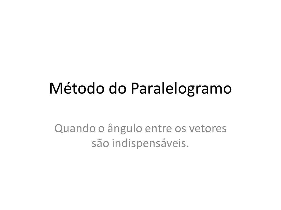 Método do Paralelogramo