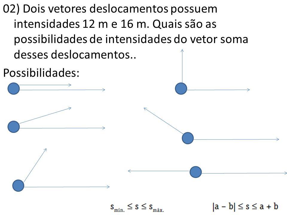 02) Dois vetores deslocamentos possuem intensidades 12 m e 16 m