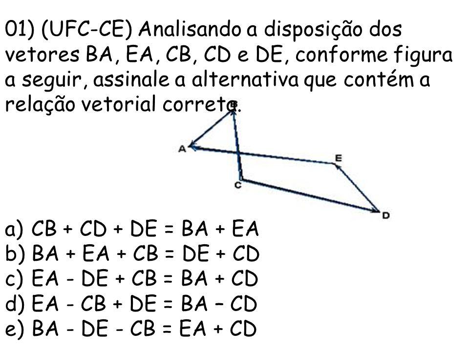 01) (UFC-CE) Analisando a disposição dos vetores BA, EA, CB, CD e DE, conforme figura a seguir, assinale a alternativa que contém a relação vetorial correta.